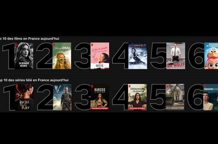 Top 10 des films et séries les plus regardés en streaming (9-15/08)